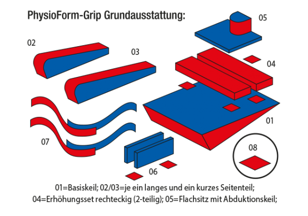 PhysioForm-Grip - Grundausstattung